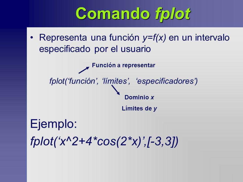 Comando fplot Ejemplo: fplot('x^2+4*cos(2*x)',[-3,3])